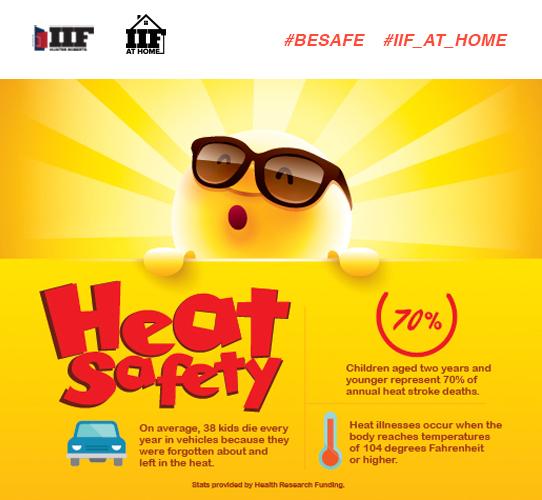 Heat-Safety-Top